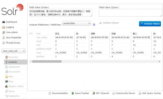 Solr 5.1 版本中文分词IK-analyzer的使用